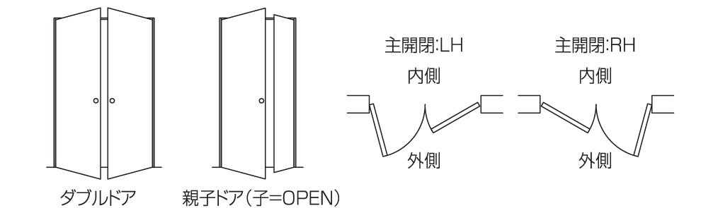 doorframe_double